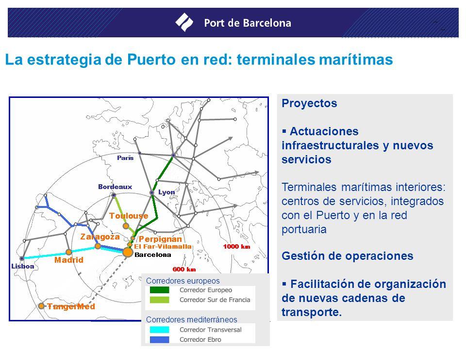 La estrategia de Puerto en red: terminales marítimas