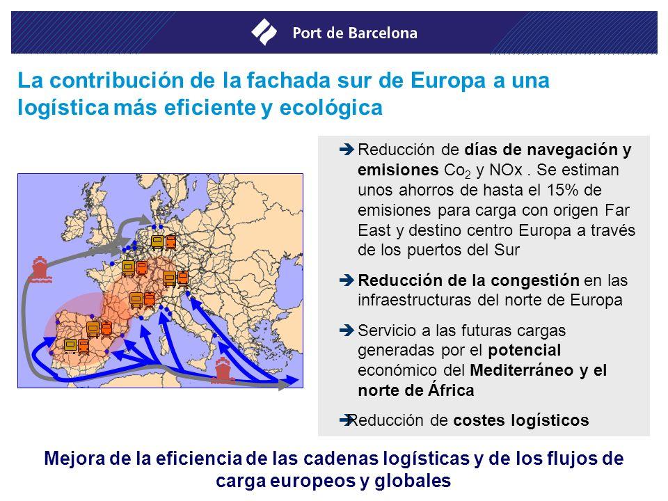 La contribución de la fachada sur de Europa a una logística más eficiente y ecológica