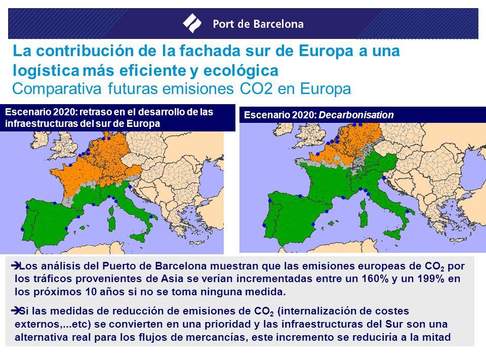 Comparativa futuras emisiones CO2 en Europa
