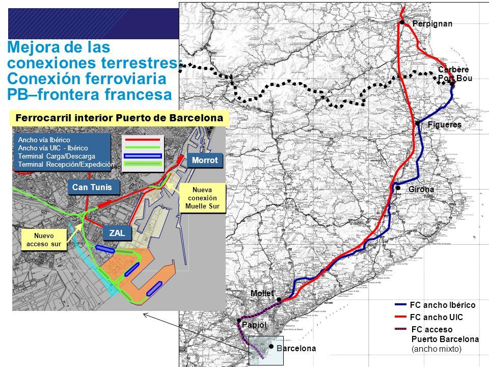 Ferrocarril interior Puerto de Barcelona