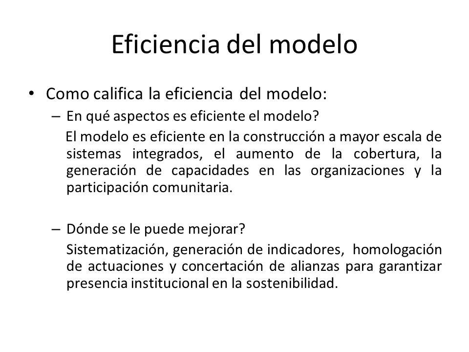 Eficiencia del modelo Como califica la eficiencia del modelo: