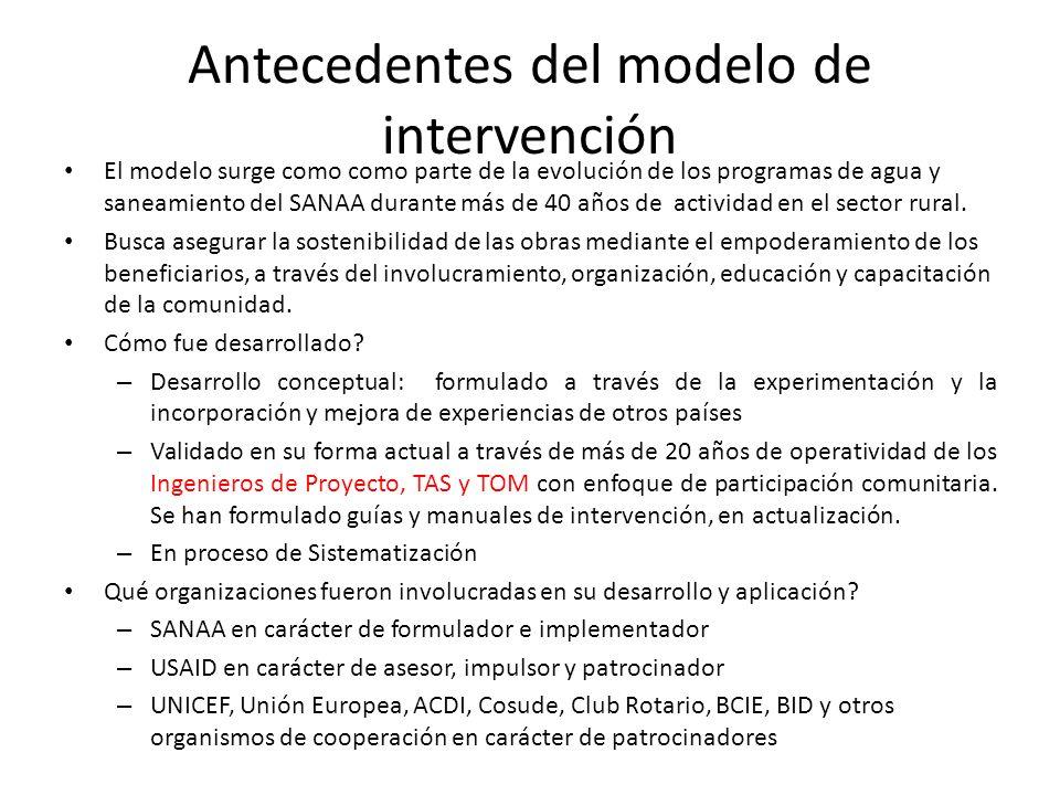 Antecedentes del modelo de intervención