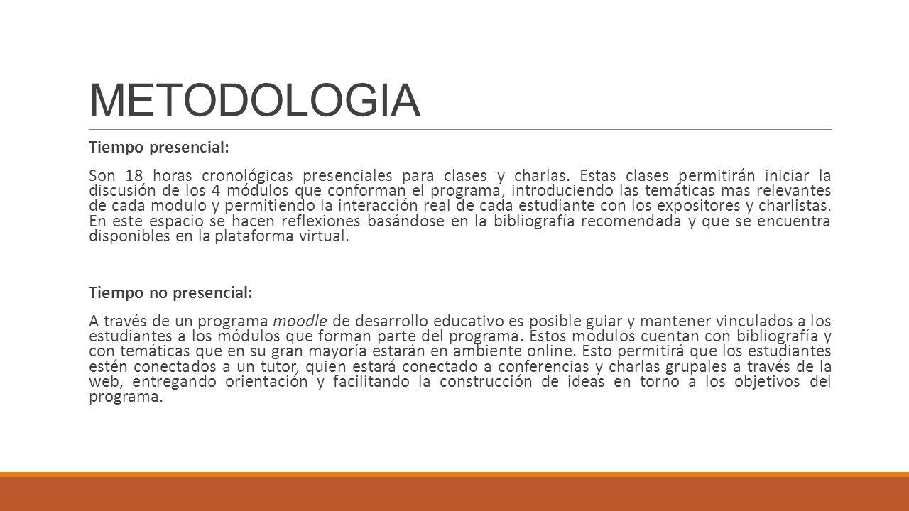 METODOLOGIA Tiempo presencial: