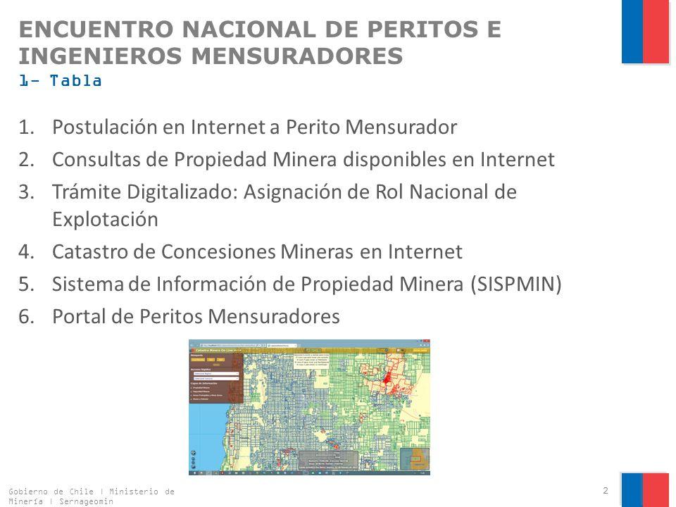 ENCUENTRO NACIONAL DE PERITOS E INGENIEROS MENSURADORES 1- Tabla