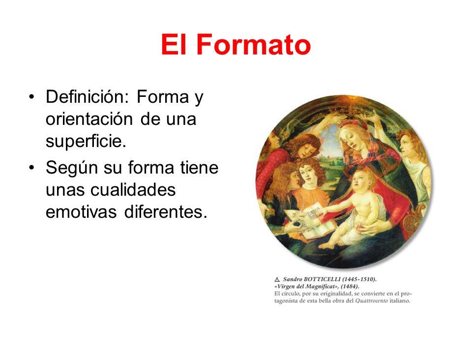 El Formato Definición: Forma y orientación de una superficie.