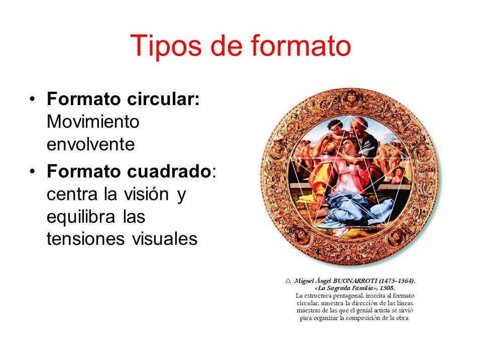 Tipos de formato Formato circular: Movimiento envolvente