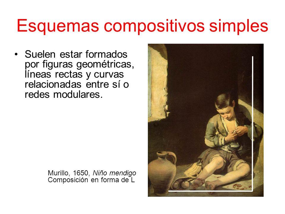 Esquemas compositivos simples