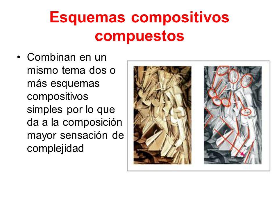 Esquemas compositivos compuestos