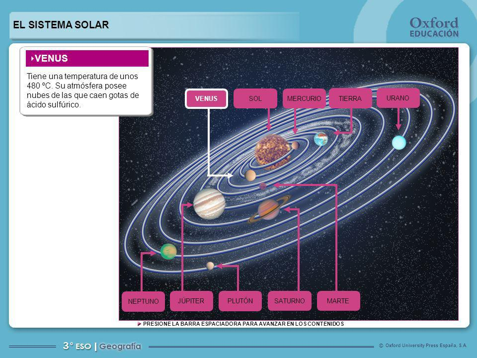 EL SISTEMA SOLAR VENUS. Tiene una temperatura de unos 480 ºC. Su atmósfera posee nubes de las que caen gotas de ácido sulfúrico.