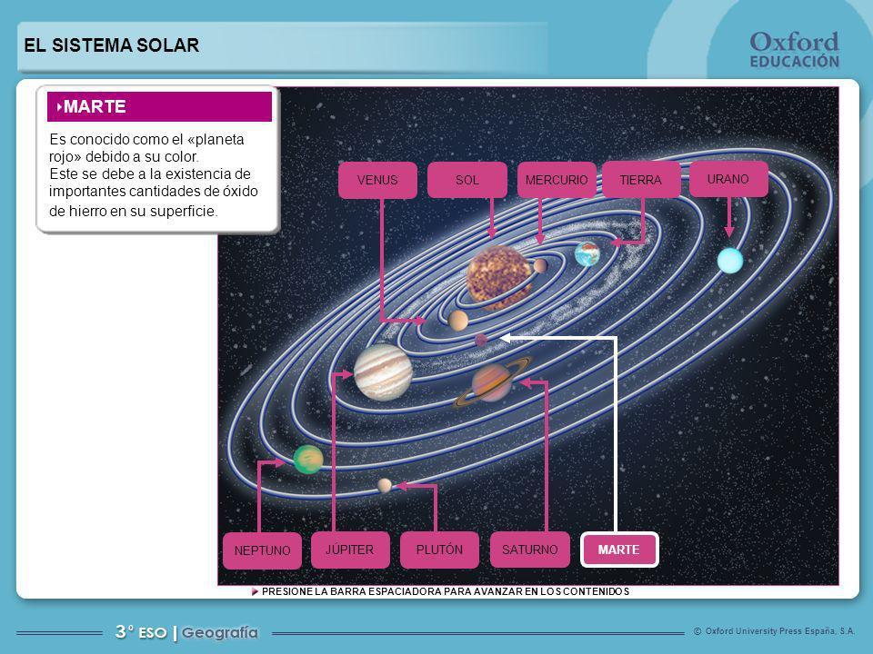 EL SISTEMA SOLARMARTE. Es conocido como el «planeta rojo» debido a su color.