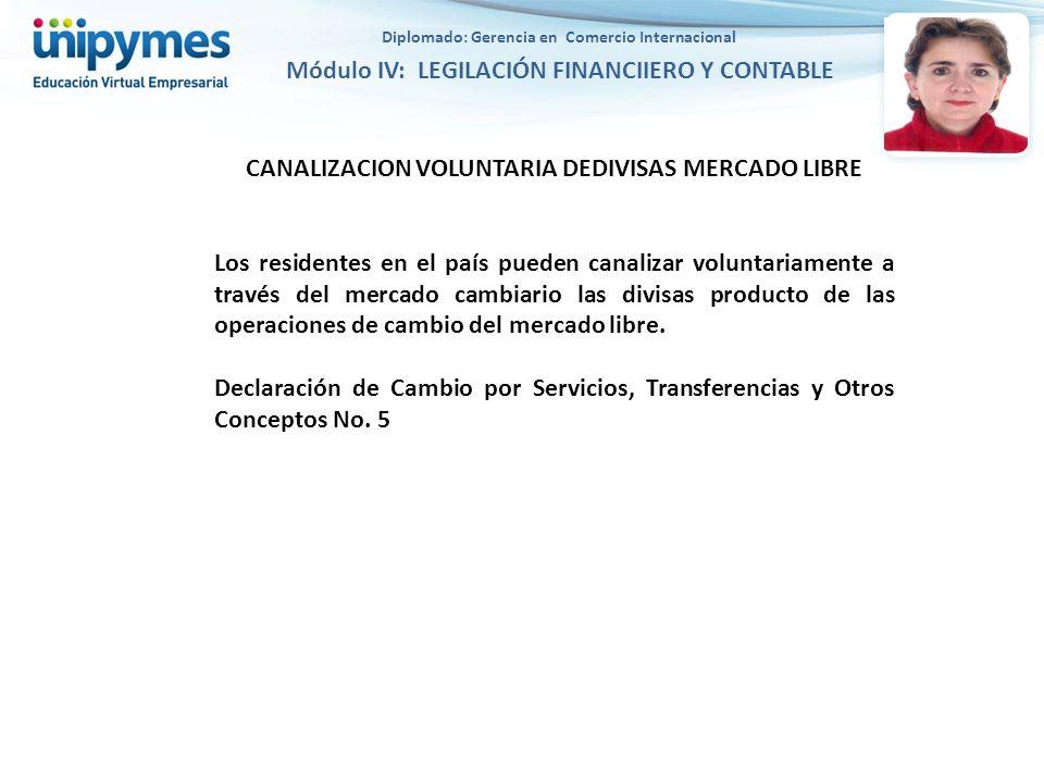 CANALIZACION VOLUNTARIA DEDIVISAS MERCADO LIBRE