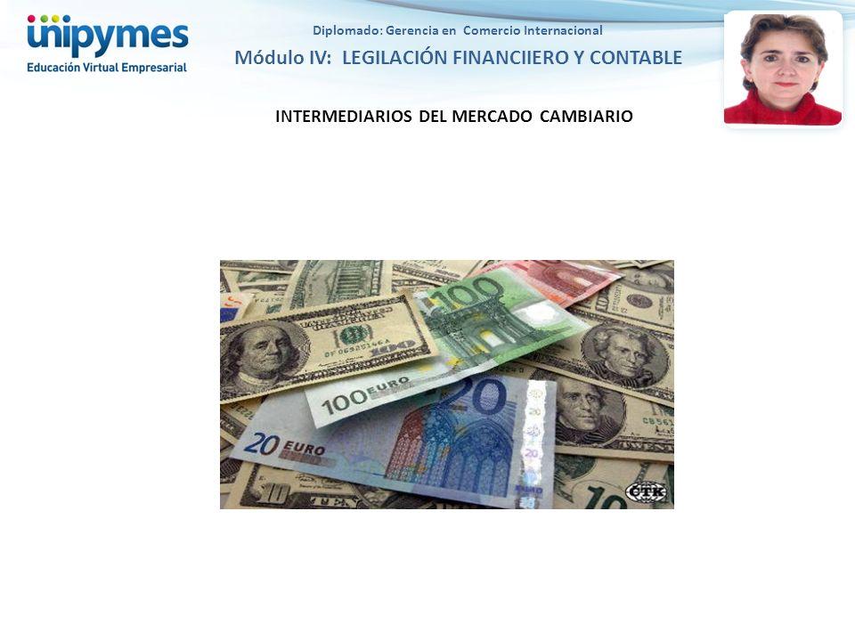 Módulo IV: LEGILACIÓN FINANCIIERO Y CONTABLE