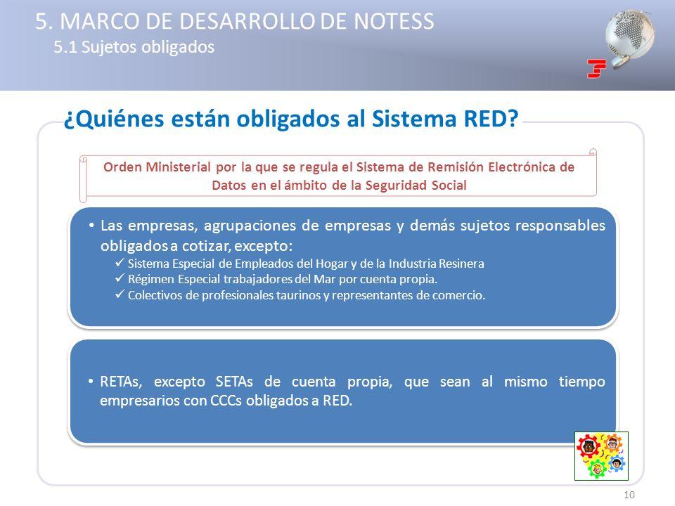 5. MARCO DE DESARROLLO DE NOTESS 5.1 Sujetos obligados