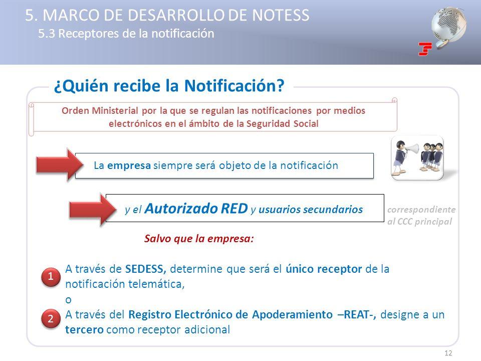 5. MARCO DE DESARROLLO DE NOTESS 5.3 Receptores de la notificación