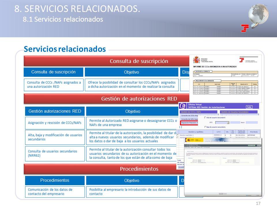 8. SERVICIOS RELACIONADOS. 8.1 Servicios relacionados