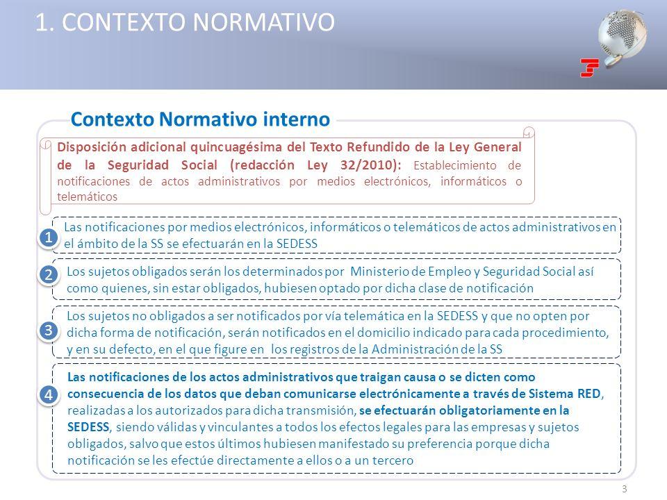 1. CONTEXTO NORMATIVO Contexto Normativo interno 1 2 3 4