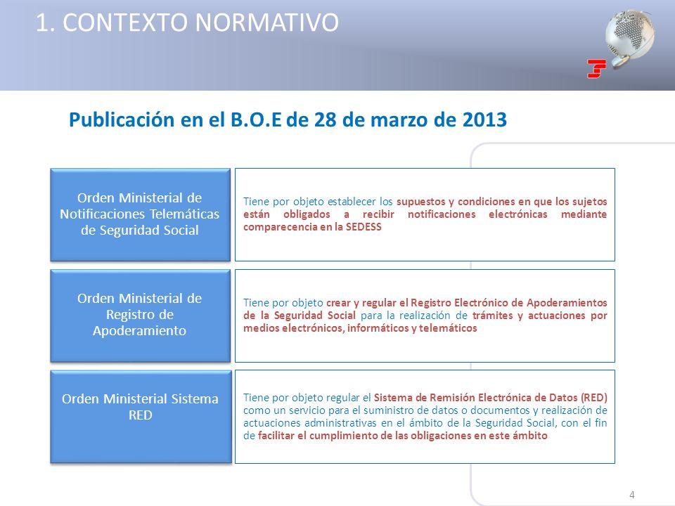 1. CONTEXTO NORMATIVO Publicación en el B.O.E de 28 de marzo de 2013