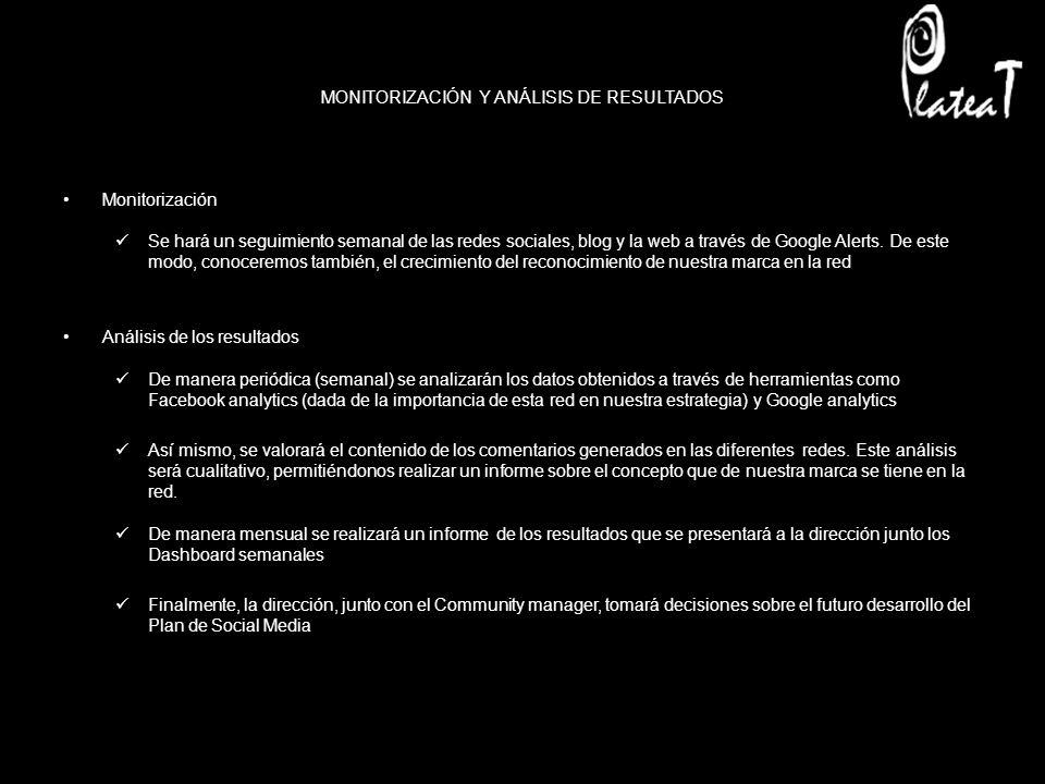 MONITORIZACIÓN Y ANÁLISIS DE RESULTADOS