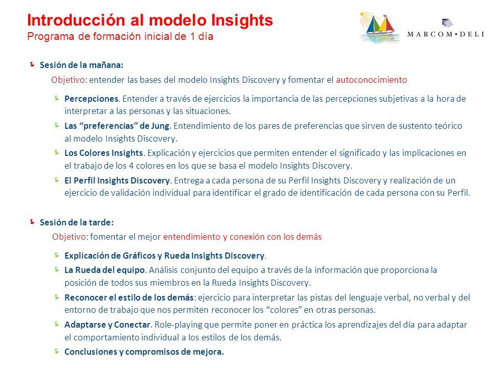 Introducción al modelo Insights Programa de formación inicial de 1 día