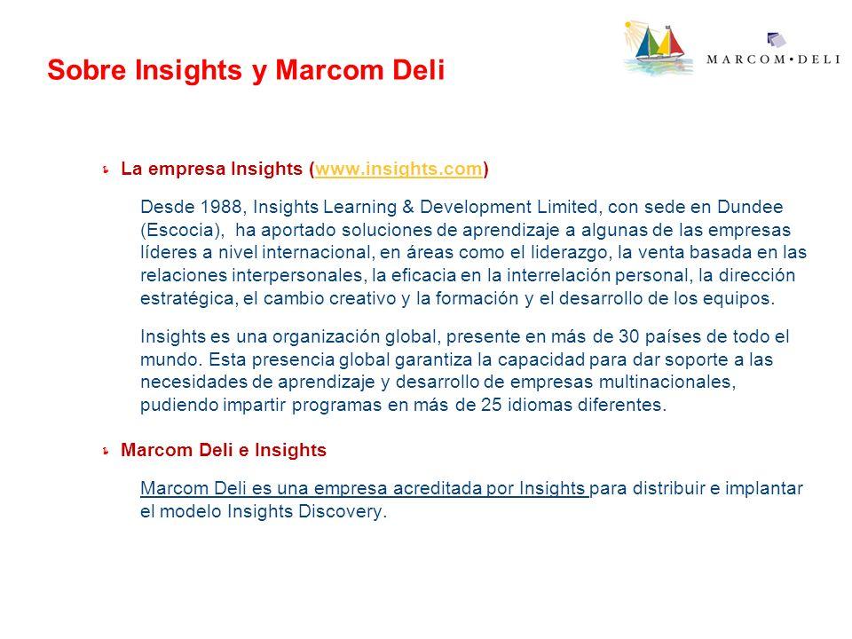 Sobre Insights y Marcom Deli