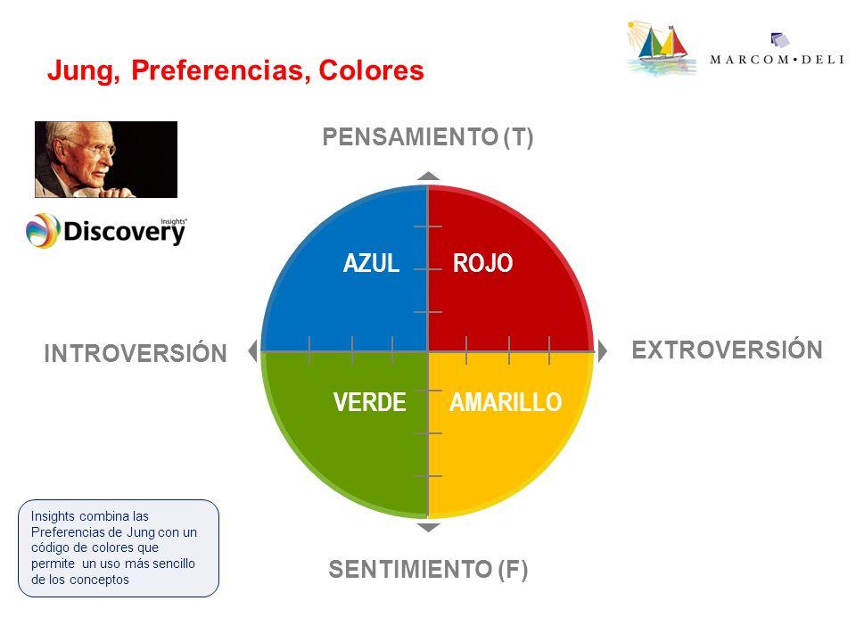 Jung, Preferencias, Colores