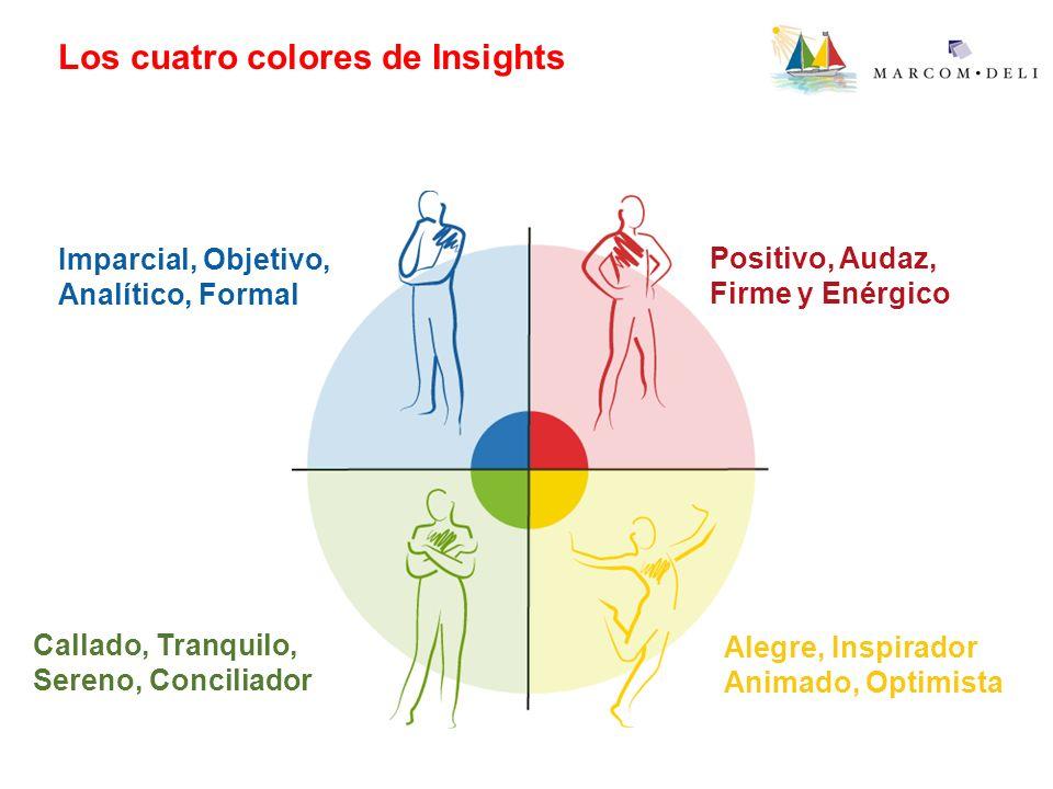 Los cuatro colores de Insights