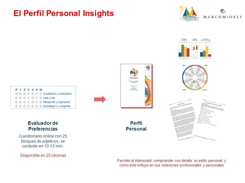 El Perfil Personal Insights