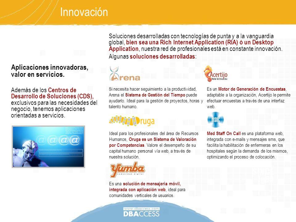 Innovación Aplicaciones innovadoras, valor en servicios.