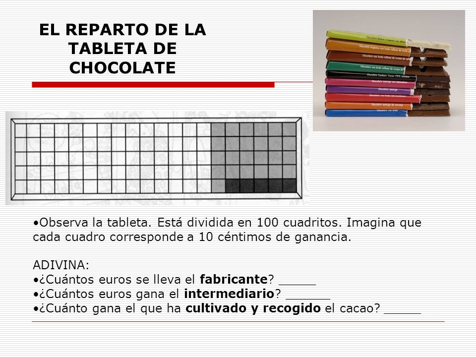 EL REPARTO DE LA TABLETA DE CHOCOLATE