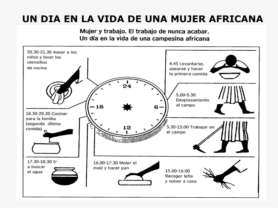 UN DIA EN LA VIDA DE UNA MUJER AFRICANA