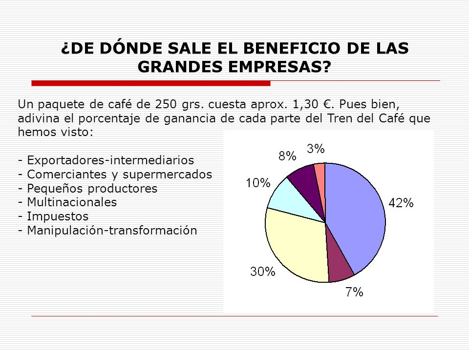 ¿DE DÓNDE SALE EL BENEFICIO DE LAS GRANDES EMPRESAS