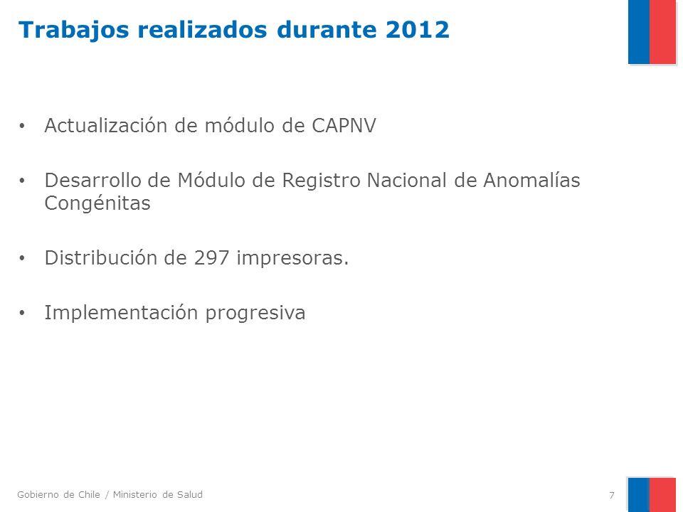 Trabajos realizados durante 2012
