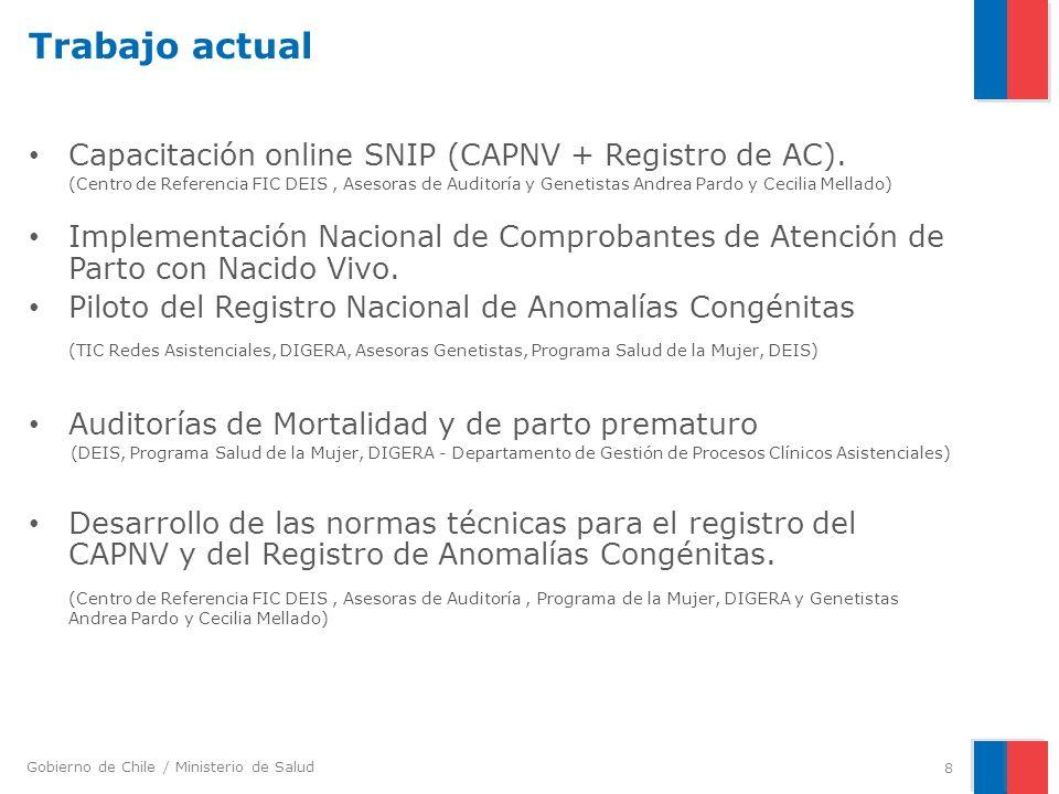 Trabajo actual Capacitación online SNIP (CAPNV + Registro de AC).