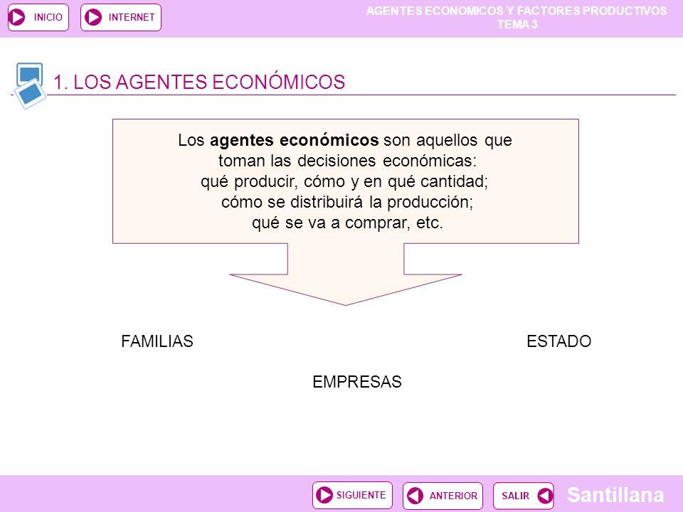 1. LOS AGENTES ECONÓMICOS