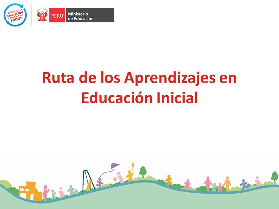 Ruta de los Aprendizajes en Educación Inicial