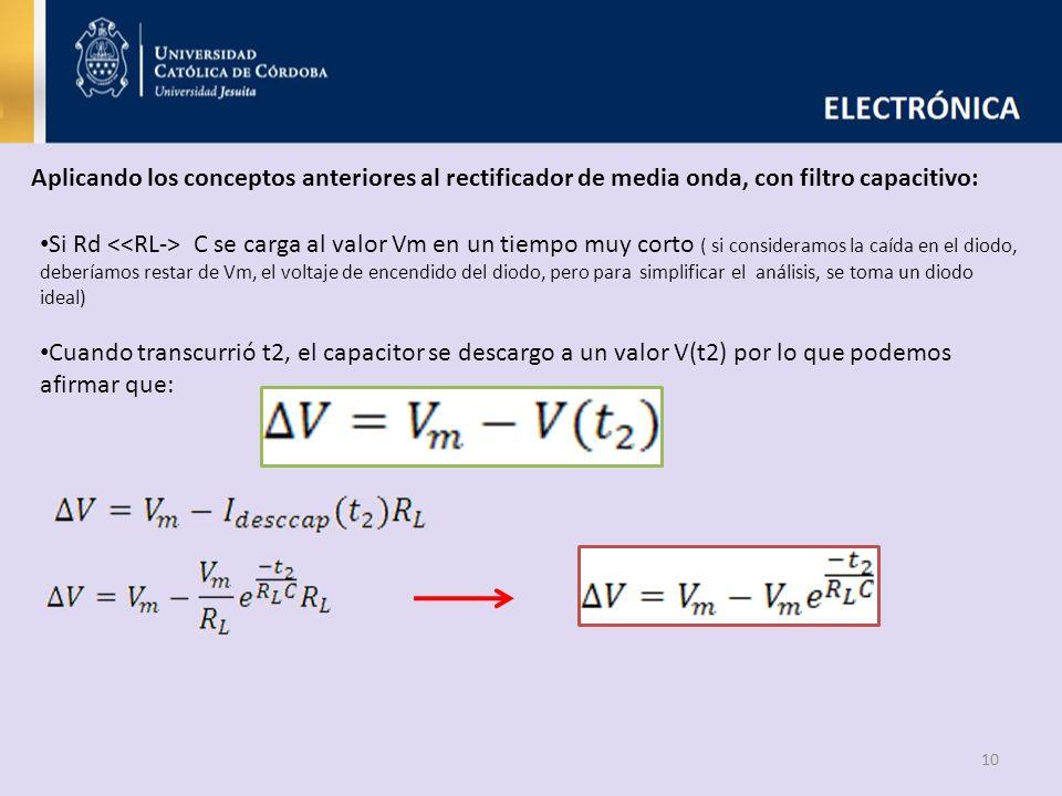 Aplicando los conceptos anteriores al rectificador de media onda, con filtro capacitivo: