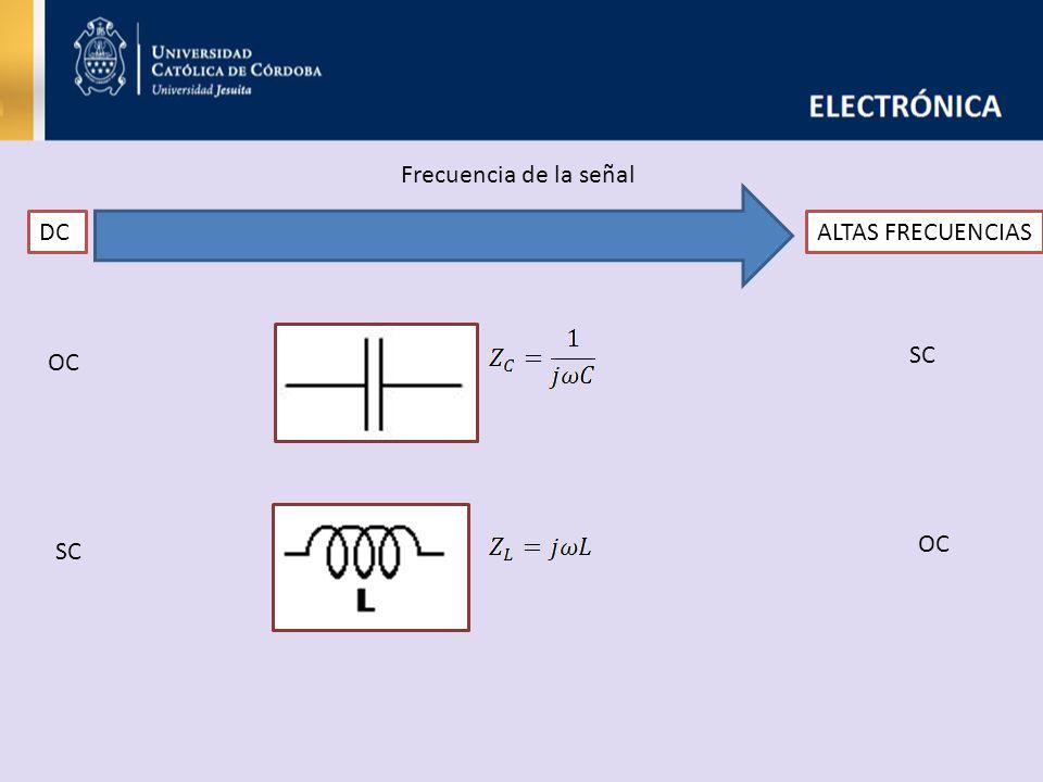 Frecuencia de la señal DC ALTAS FRECUENCIAS SC OC OC SC