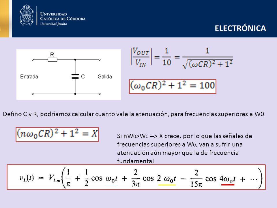 Defino C y R, podríamos calcular cuanto vale la atenuación, para frecuencias superiores a W0