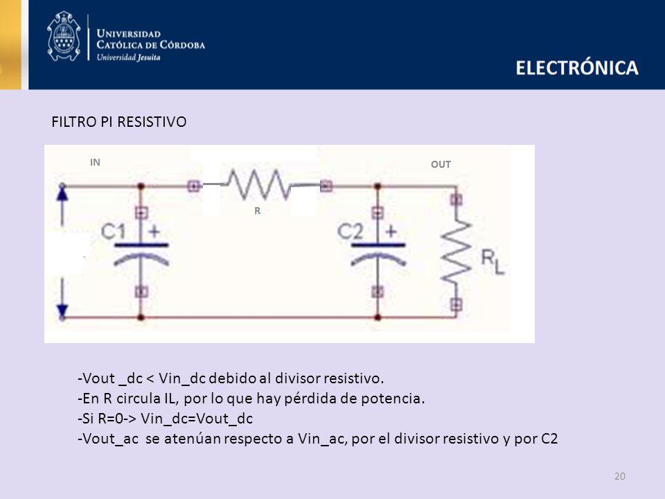 FILTRO PI RESISTIVO -Vout _dc < Vin_dc debido al divisor resistivo. -En R circula IL, por lo que hay pérdida de potencia.