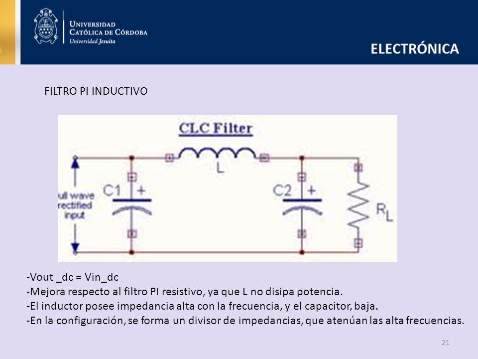 FILTRO PI INDUCTIVO -Vout _dc = Vin_dc. -Mejora respecto al filtro PI resistivo, ya que L no disipa potencia.