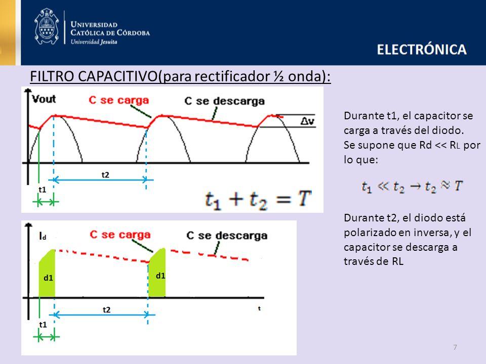 FILTRO CAPACITIVO(para rectificador ½ onda):