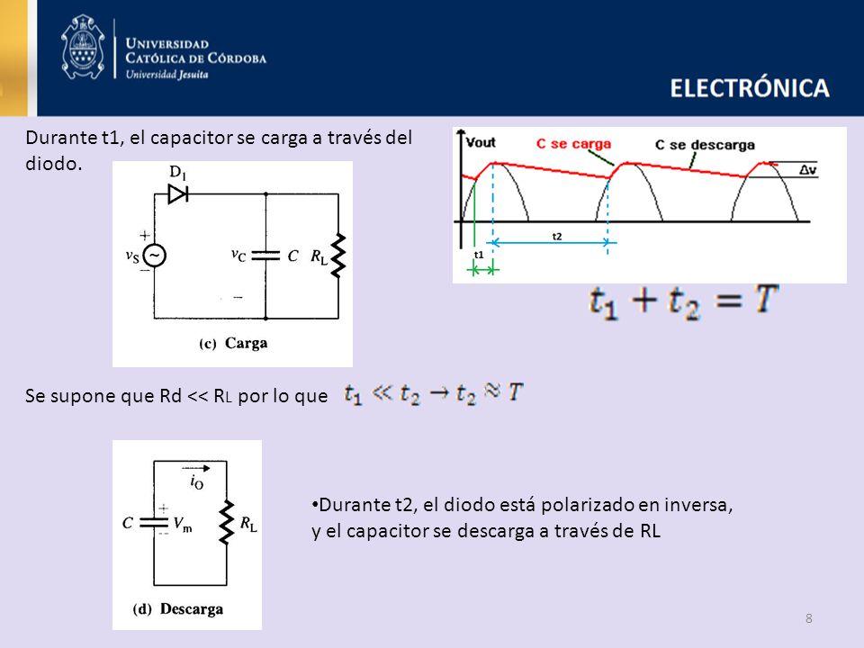 Durante t1, el capacitor se carga a través del diodo.
