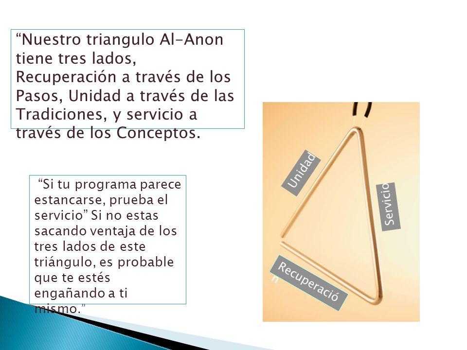 Nuestro triangulo Al-Anon tiene tres lados, Recuperación a través de los Pasos, Unidad a través de las Tradiciones, y servicio a través de los Conceptos.