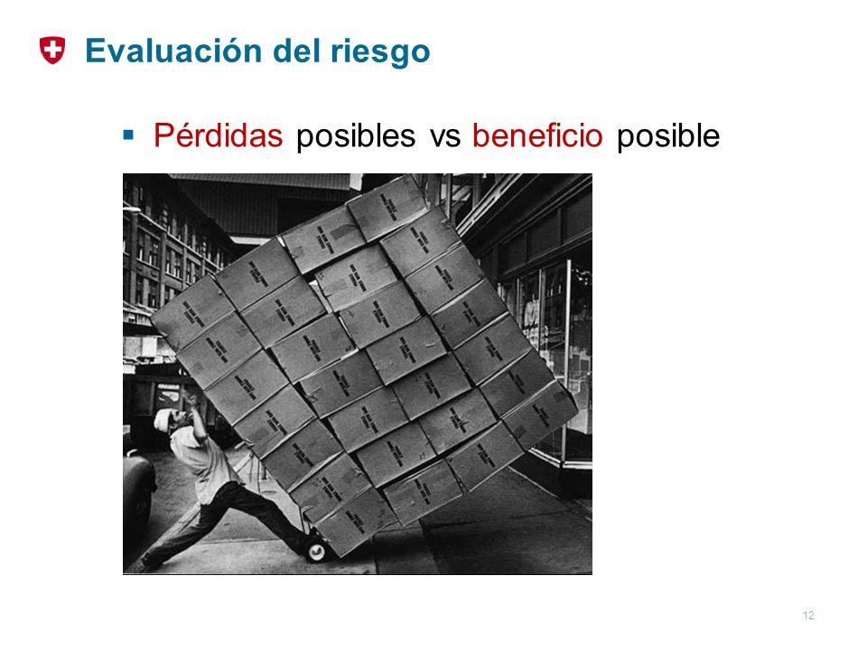Evaluación del riesgo Pérdidas posibles vs beneficio posible