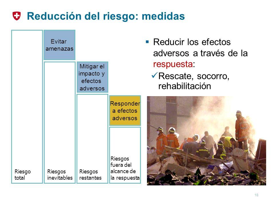 Reducción del riesgo: medidas