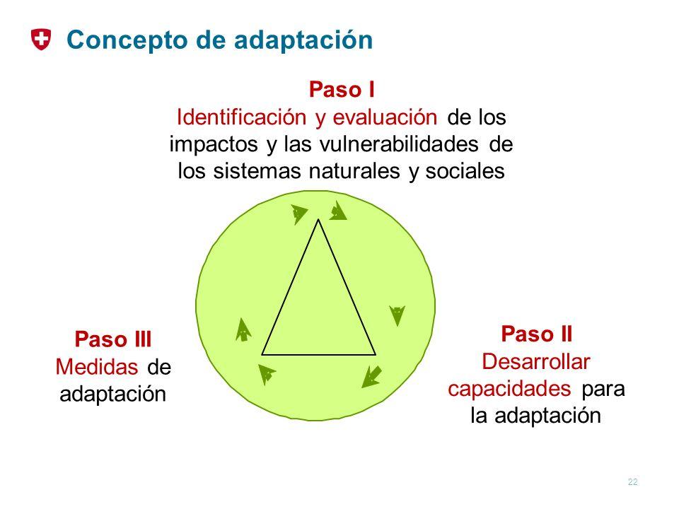 Desarrollar capacidades para la adaptación
