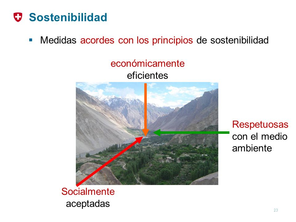 Sostenibilidad Medidas acordes con los principios de sostenibilidad