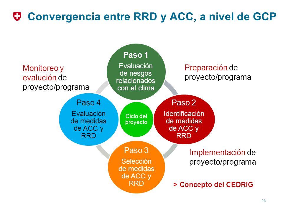 Convergencia entre RRD y ACC, a nivel de GCP