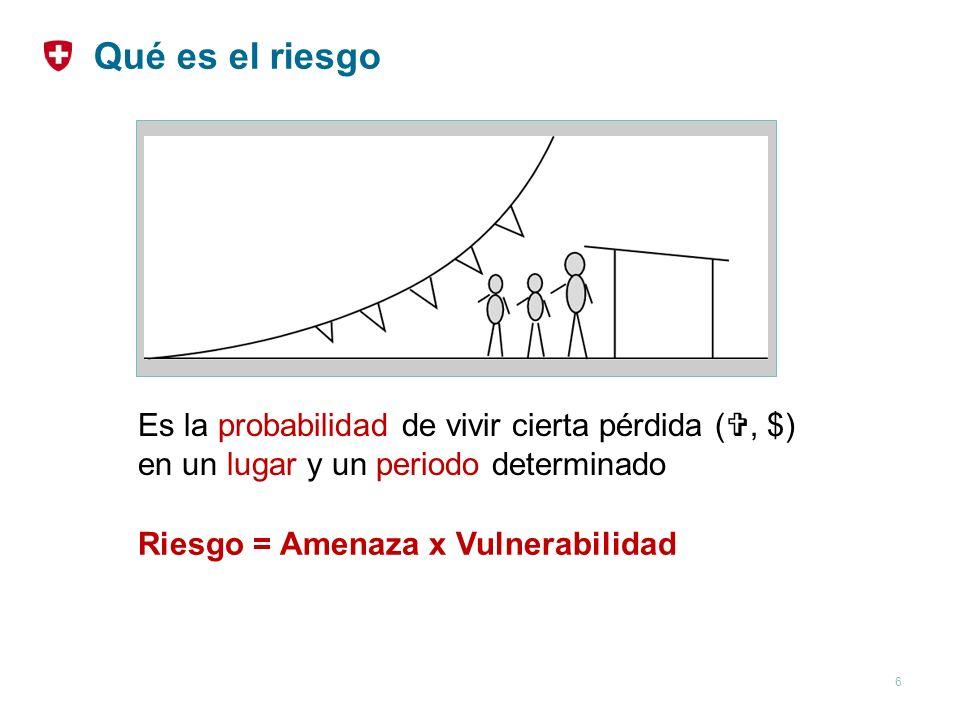 Qué es el riesgo Es la probabilidad de vivir cierta pérdida (, $) en un lugar y un periodo determinado.