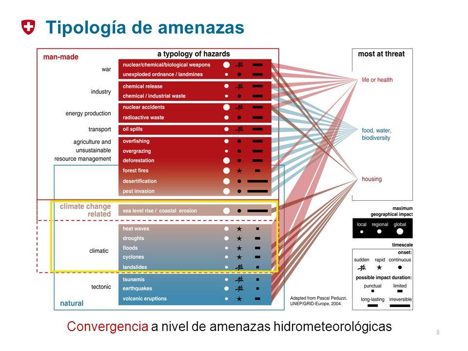 Tipología de amenazas Convergencia a nivel de amenazas hidrometeorológicas 8 8